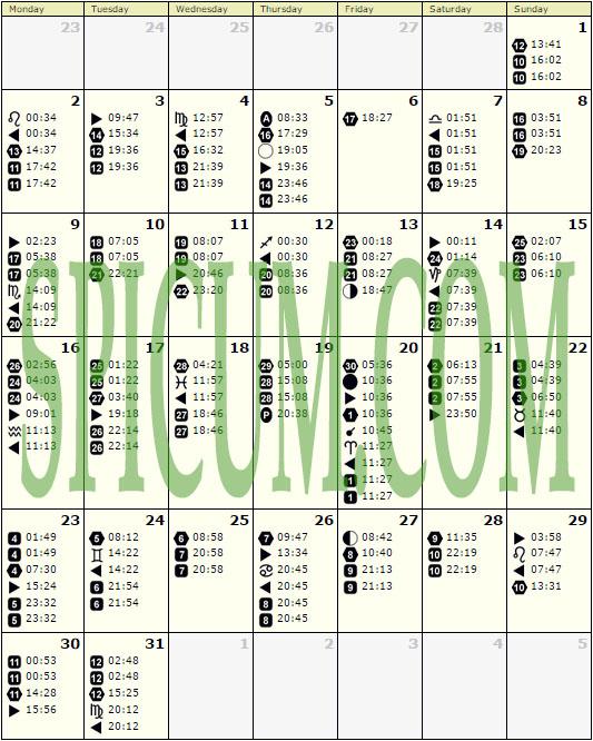 Lunarni kalendar za MART 2015.