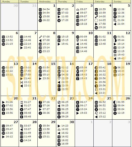 Lunarni kalendar za APRIL 2015.