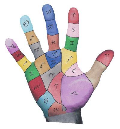 Hiromantija *Pogledaj u dlan