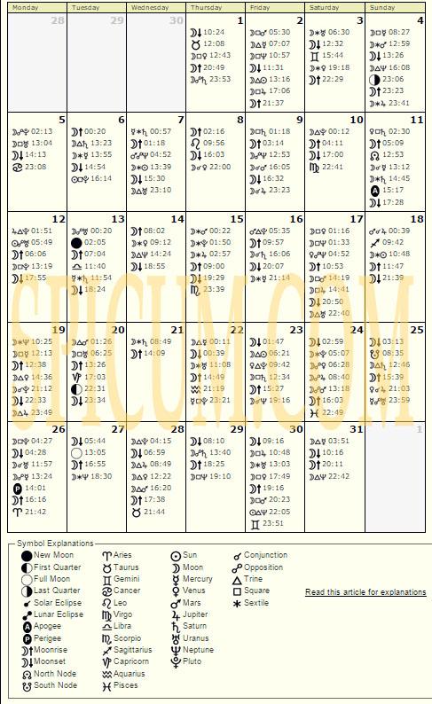 Astrološki kalendar za OKTOBAR 2015.