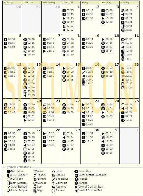 Lunarni kalendar OKTOBAR 2015