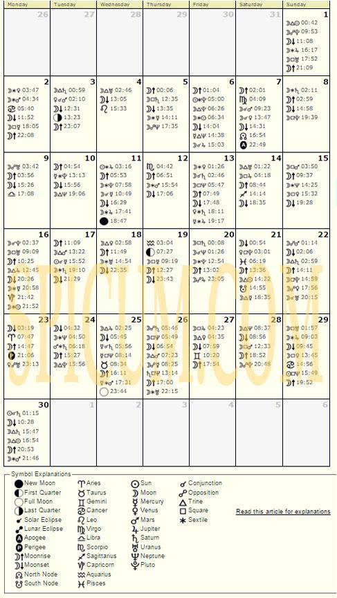 Astrološki kalendar za NOVEMBAR 2015.