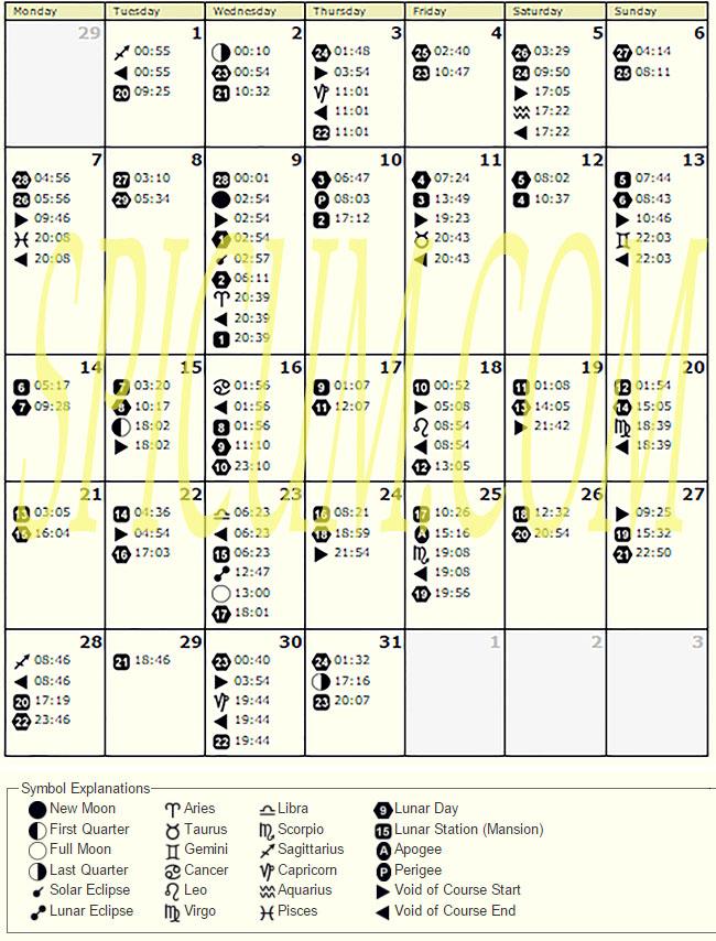 Lunarni kalendar za MART 2016.