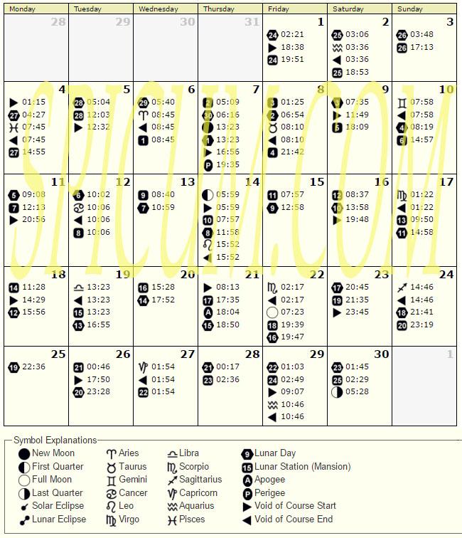 Lunarni kalendar za APRIL 2016.