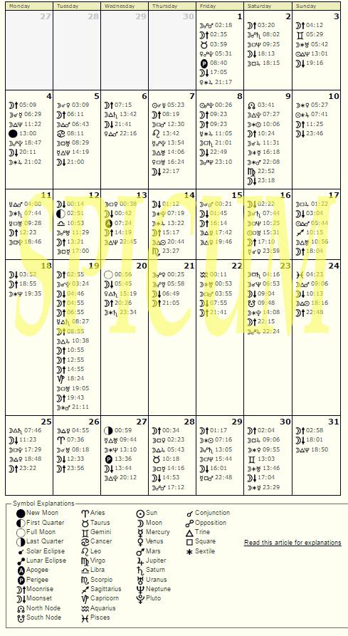 Astroloski kalendar JULI 2016.