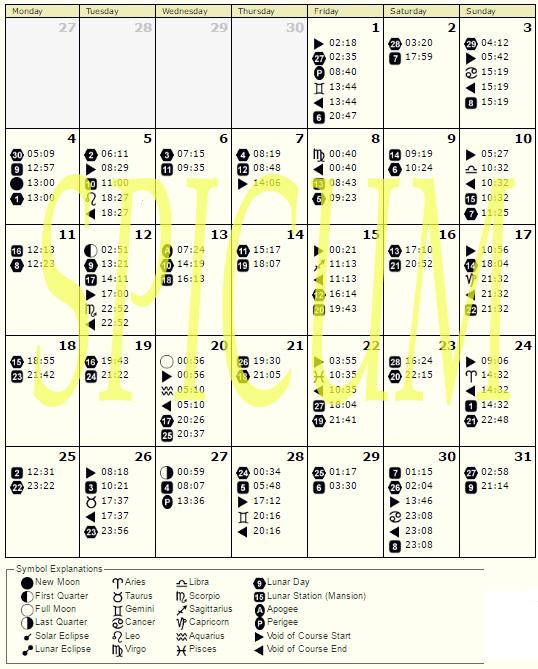 Lunarni kalendar Juli 2016.