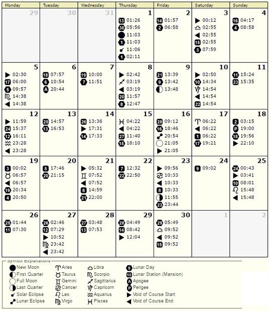 Lunarni kalendar SEPTEMBAR 2016.