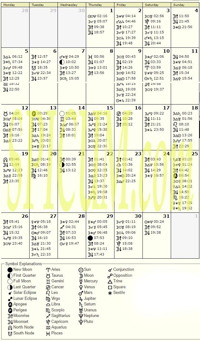 Astrološki kalendar DECEMBAR 2016.