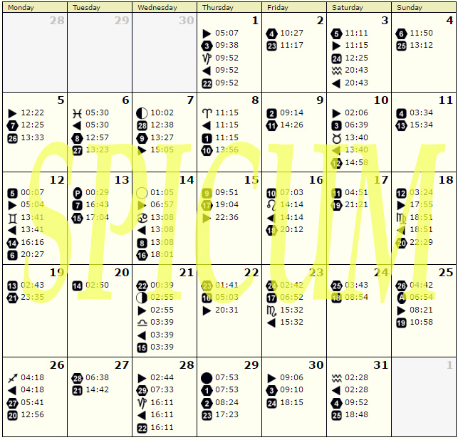 Lunarni kalendar DECEMBAR 2016.