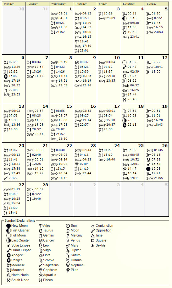 Astrološki kalendar FEBRUAR 2017.