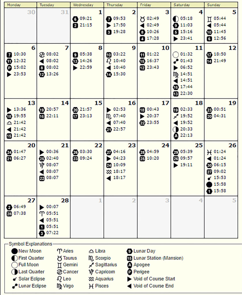 Lunarni kalendar Februar 2017