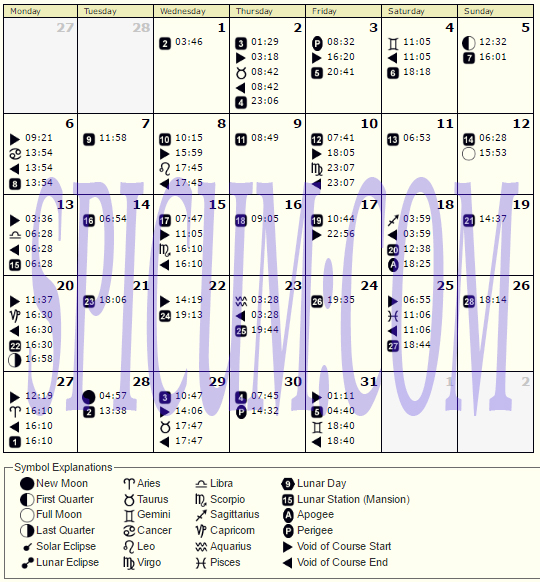Lunarni kalendar MART 2017.