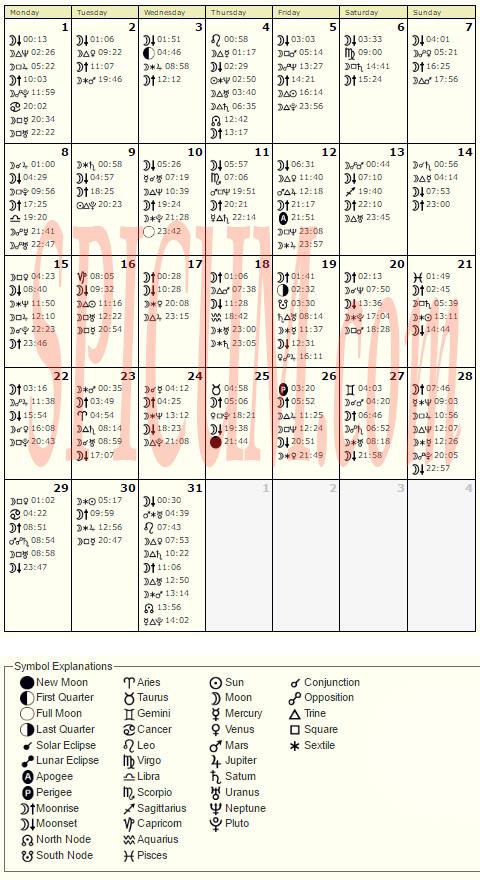 Astrološki kalendar MAJ 2017.