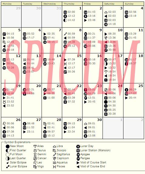 Lunarni kalendar za JUNI 2017.