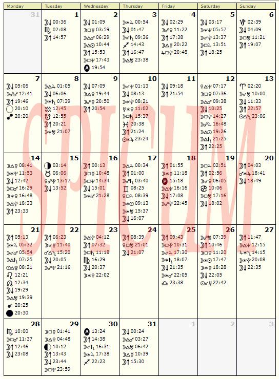 Astroloski kalendar Avgust 2017