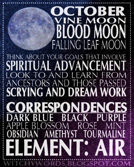 Pun Mesec u zodijačkom znaku Ovna