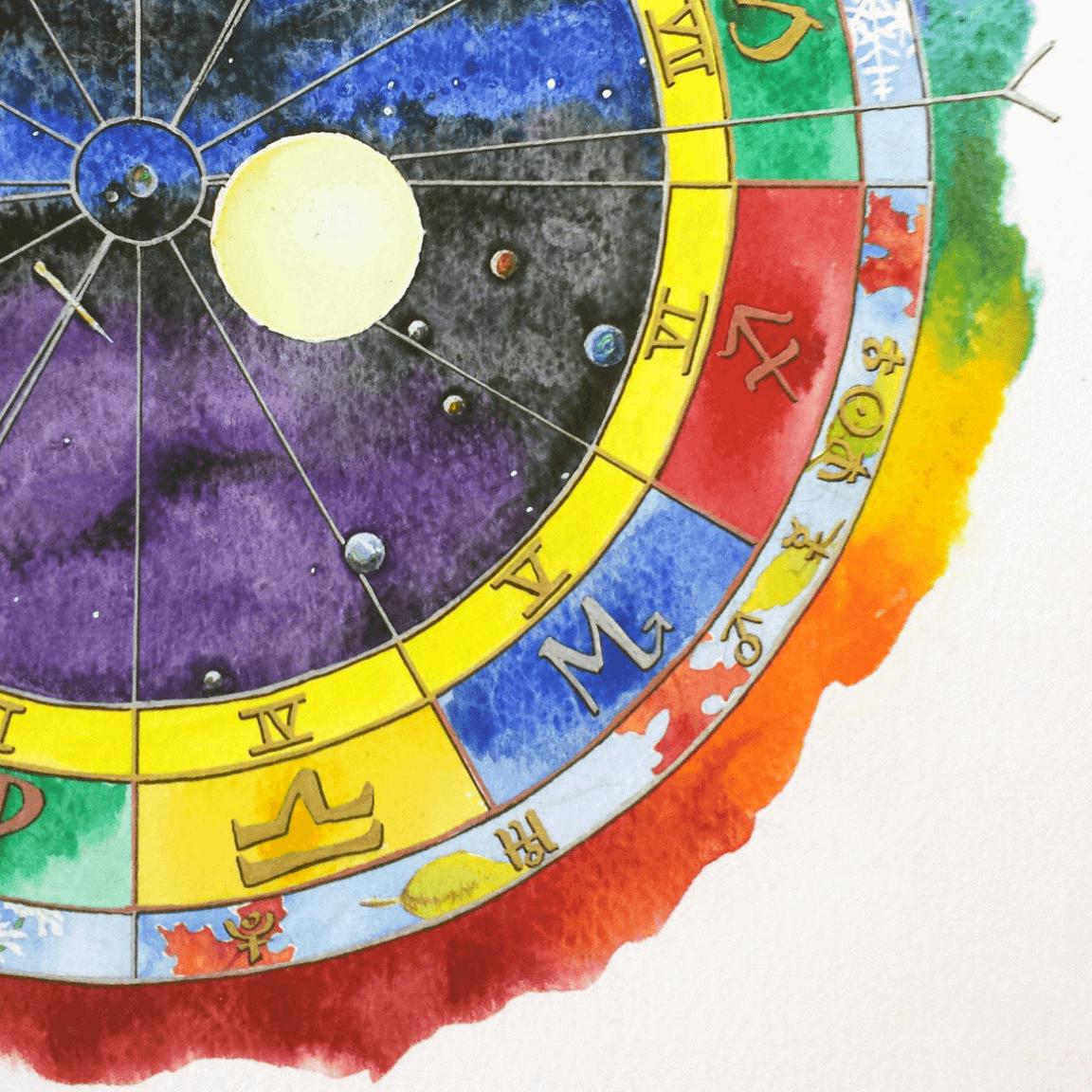 Astrološki dogadjaji 12.11.2017.