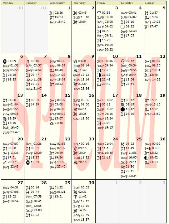 Astrološki kalendar Novembar 2017.