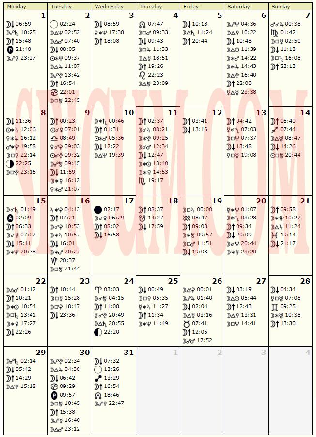 Astrološki kalendar JANUAR 2018.