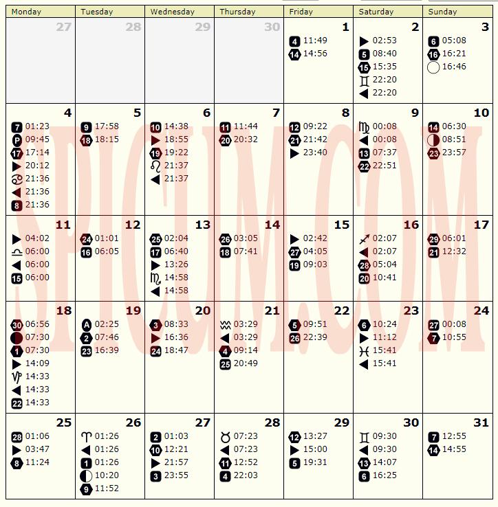 Lunarni kalendar za DECEMBAR 2017