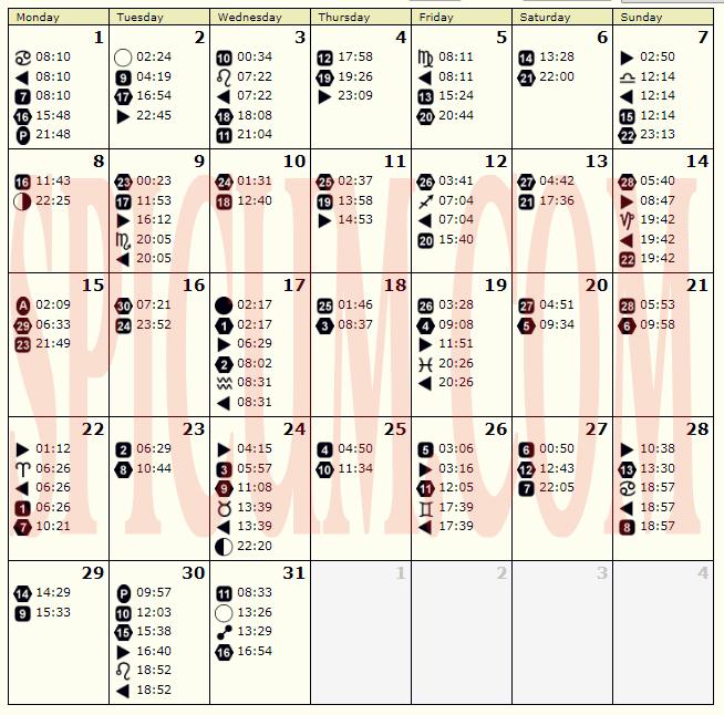 Lunarni kalendar JANUAR 2018.