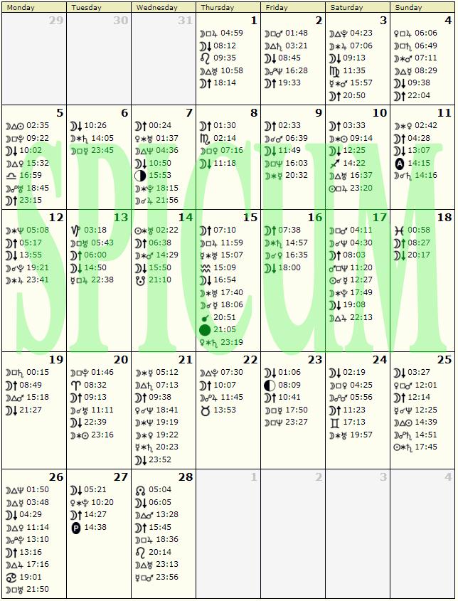 Astrološki kalendar FEBRUAR 2018.