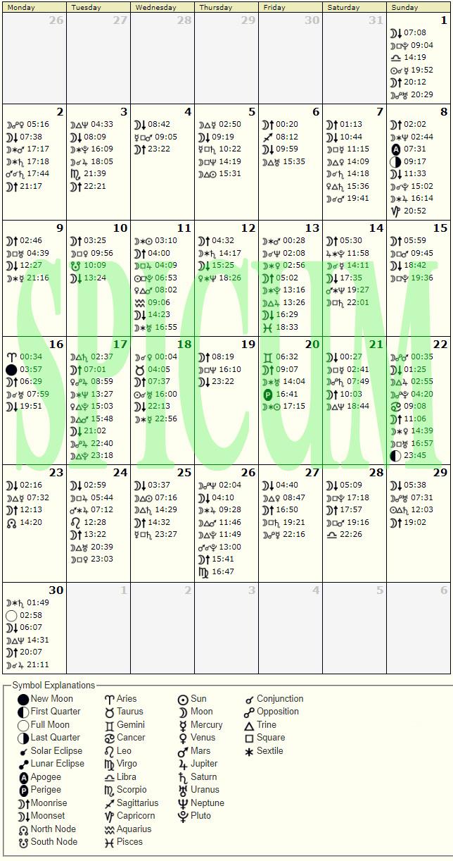 Astrološki kalendar APRIL 2018.