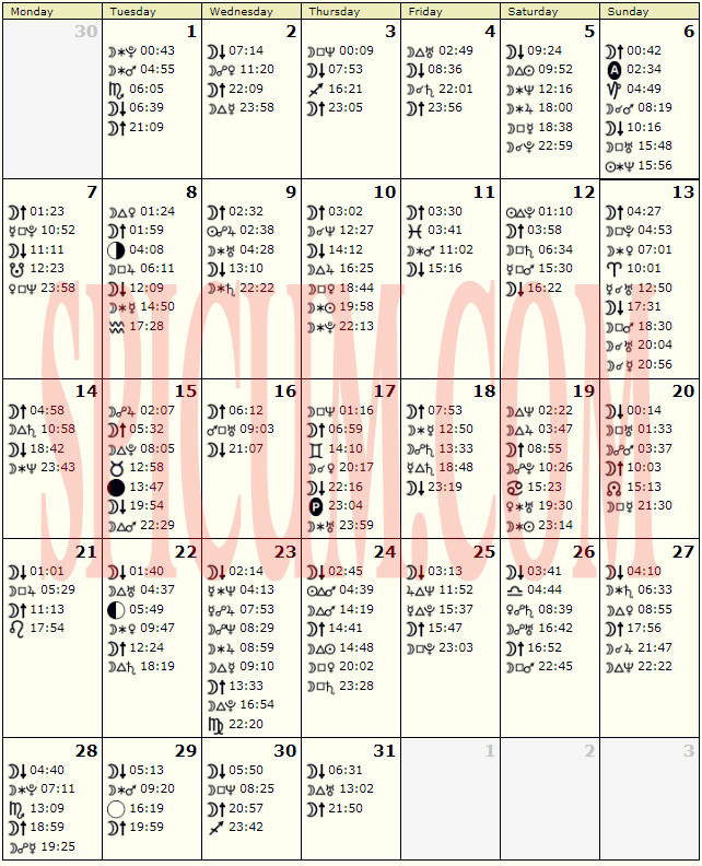 Astrološki kalendar MAJ 2018.