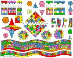 ŠKOLA NUMEROLOGIJE *Spoznajte magiju brojeva