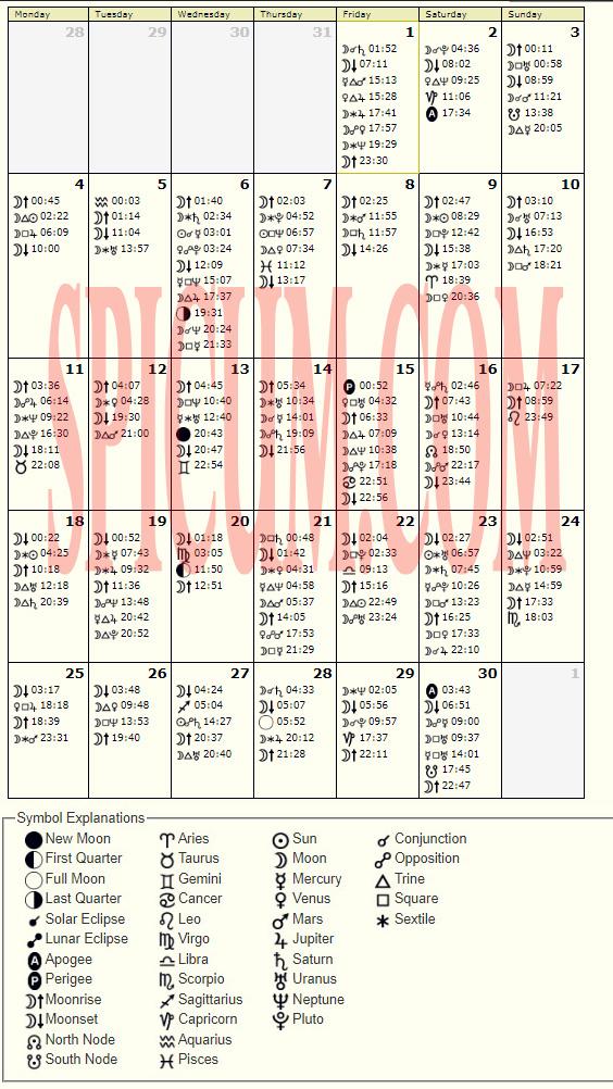 Astroloski kalendar JUNI 2018