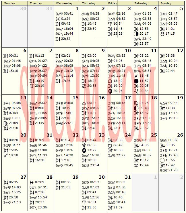 Astroloski kalendar Avgust 2018