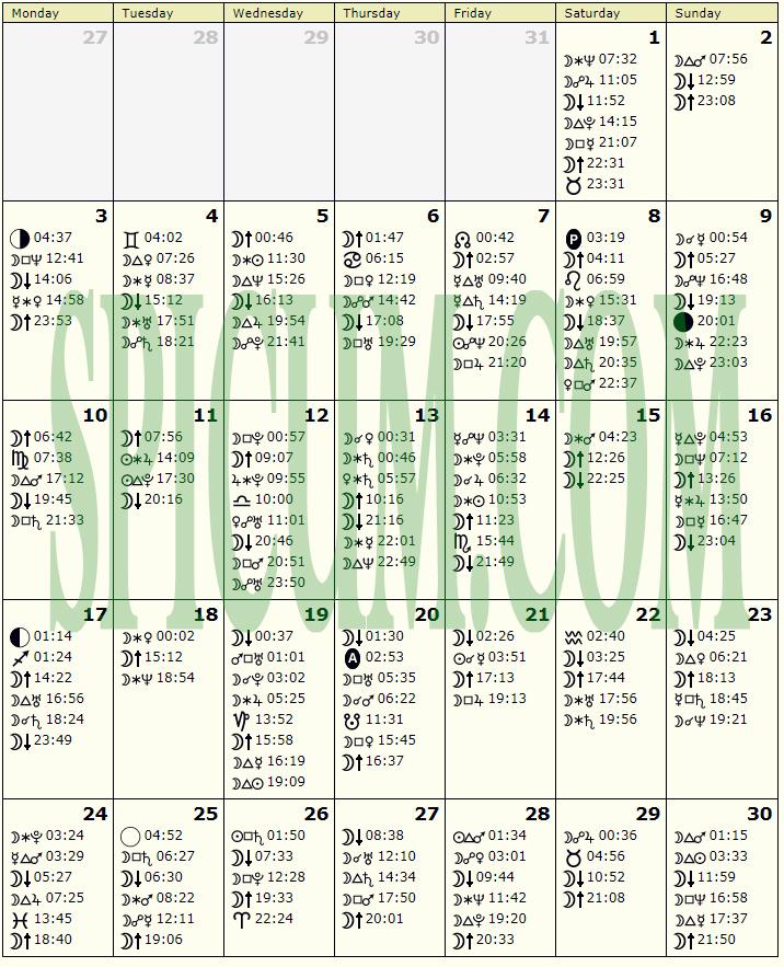 Astroloski kalendar Septembar 2018