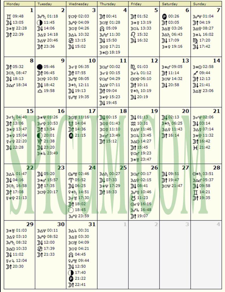 ASTROLOŠKI kalendar OKTOBAR 2018.