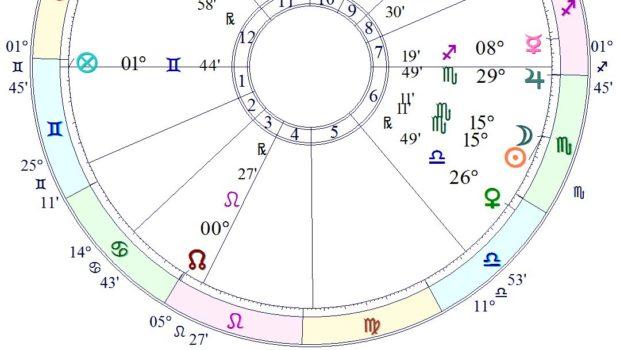 """NOVI LUNARNI CIKLUS 1. lunarni dan """"Svetiljka"""" 07.11. u 17:01 *MLAD MESEC 15° ŠKORPIONA"""