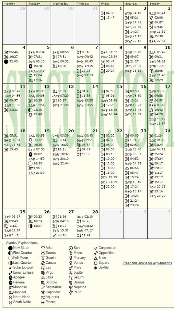 Astroloski kalendar Februar 2019