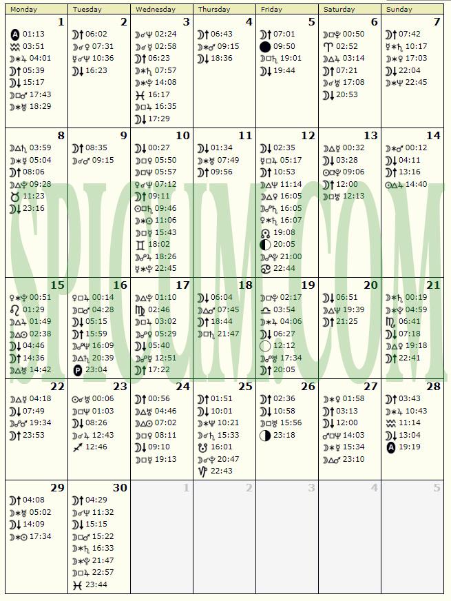 Astrološki kalendar za APRIL 2019.
