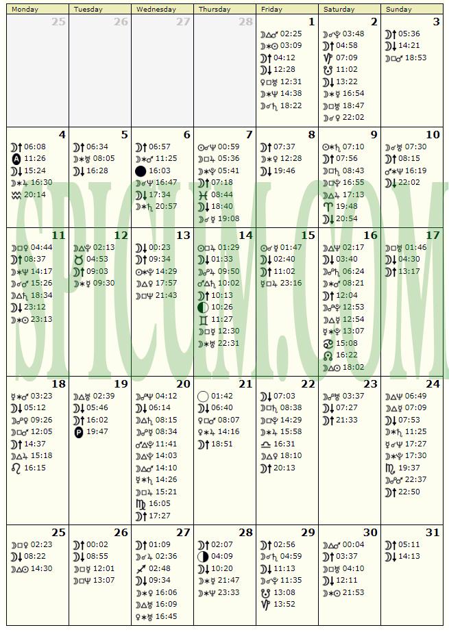 ASTROLOŠKI kalendar MART 2019.
