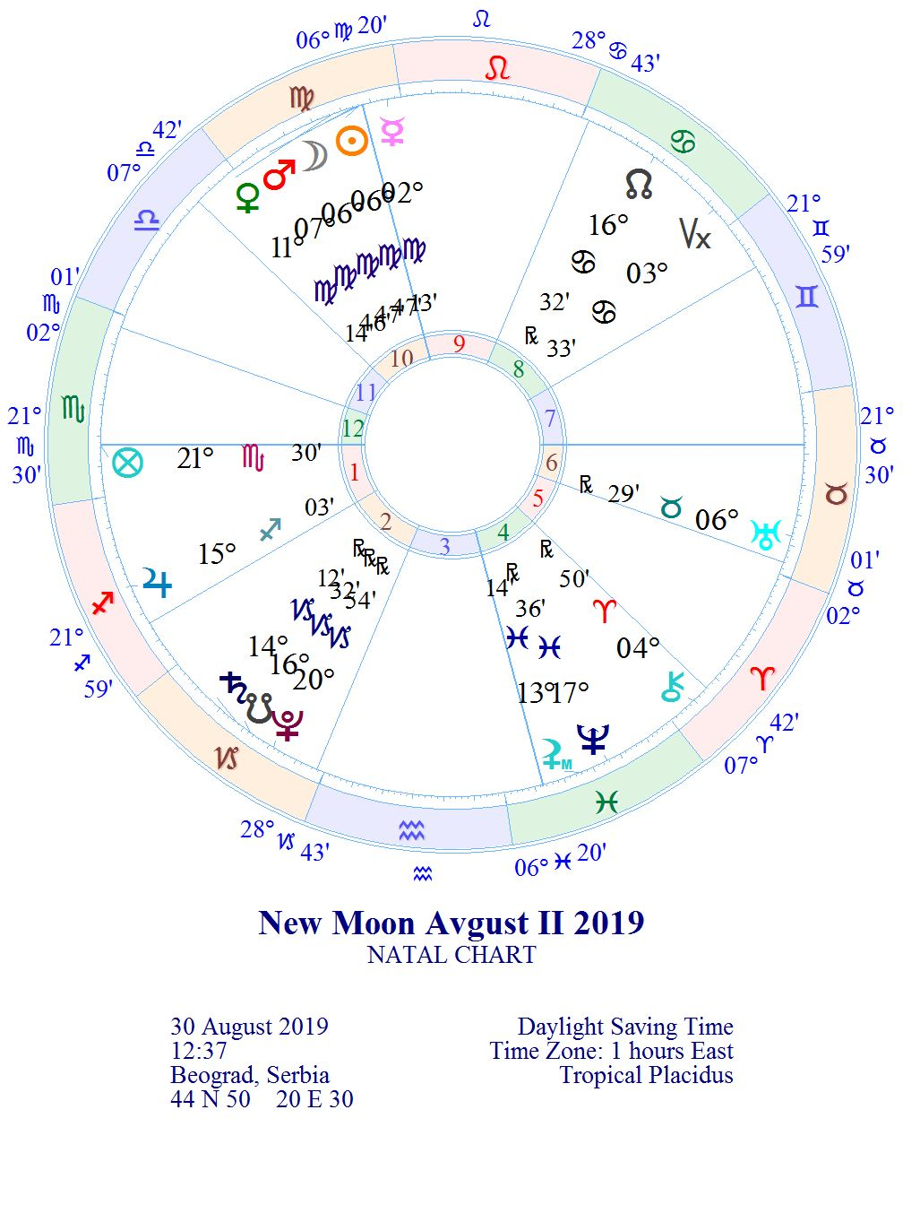 """NOVI LUNARNI CIKLUS 1. lunarni dan """"Svetiljka"""" 30.08. u 12:37 *MLAD MESEC 06° DEVICE"""