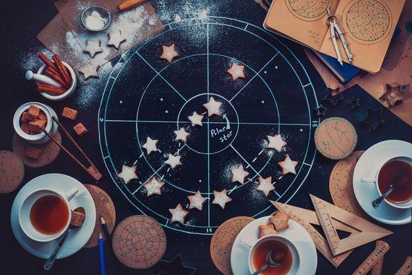 Astrološki rečnik